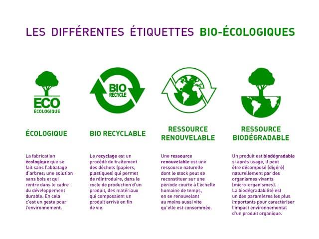 graphisme et création-ecologie-biologie